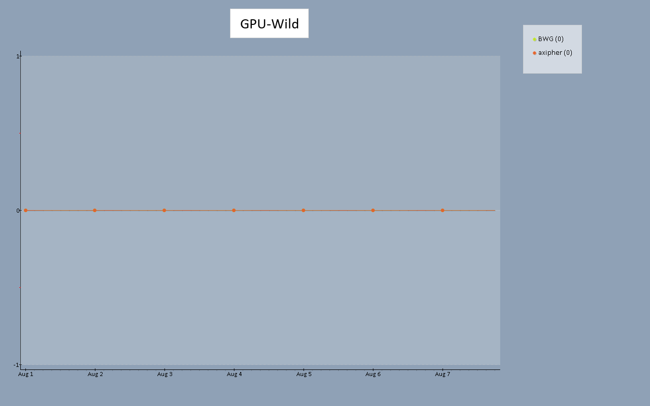 graph.php?category=GPU-Wild&type=.png