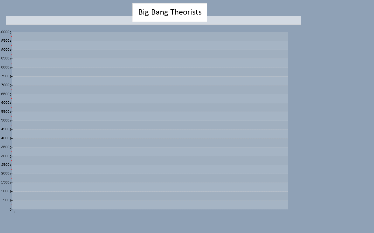 graph.php?team=Big+Bang+Theorists