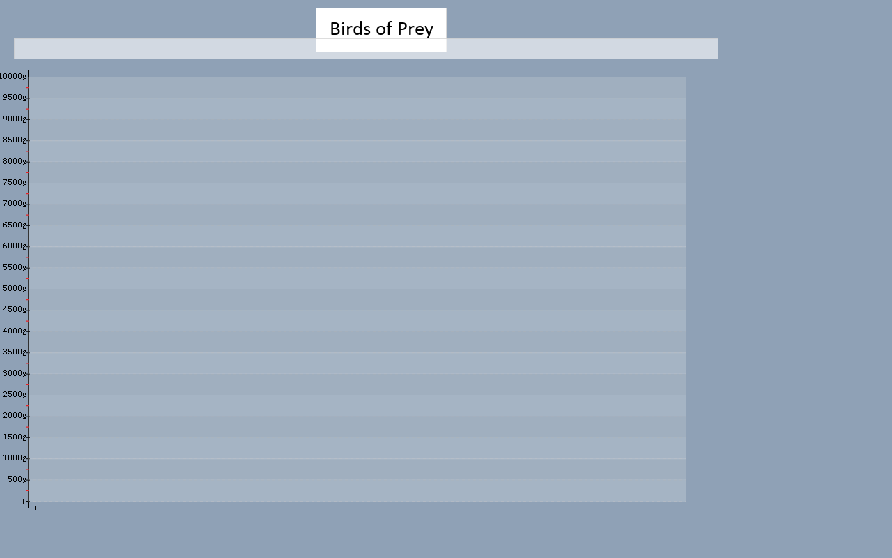 graph.php?team=Birds+of+Prey