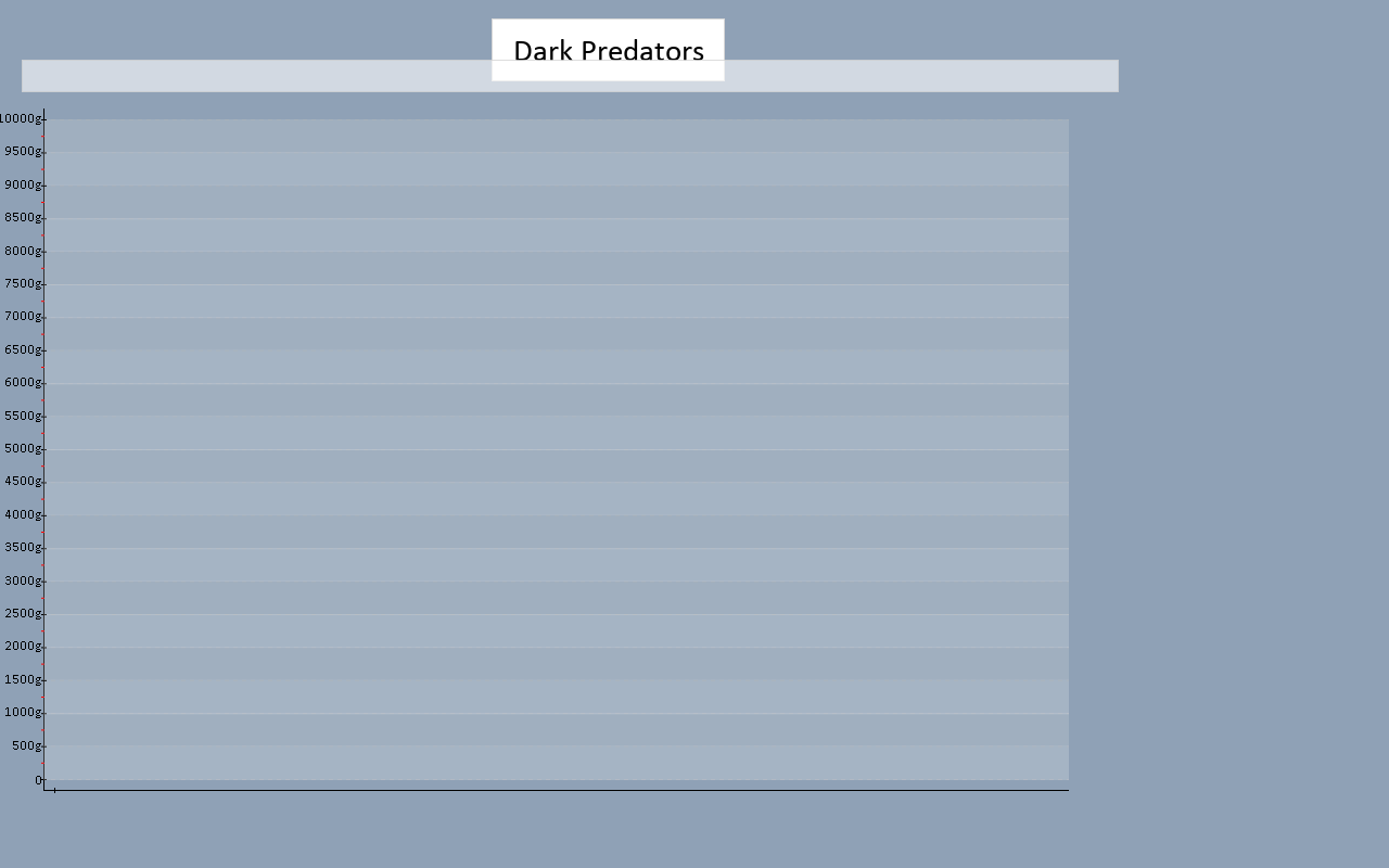 graph.php?team=Dark+Predators