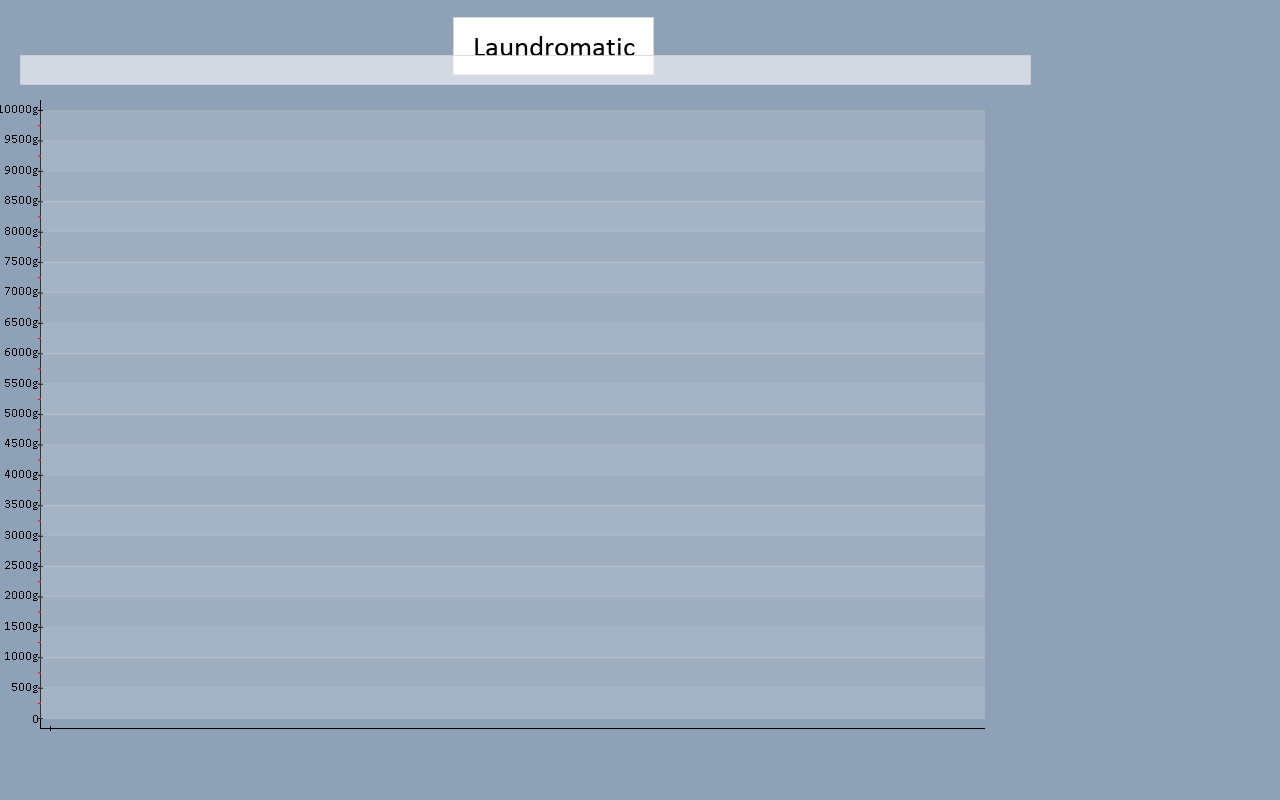 graph.php?team=Laundromatic