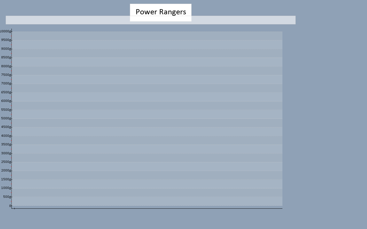 graph.php?team=Power+Rangers
