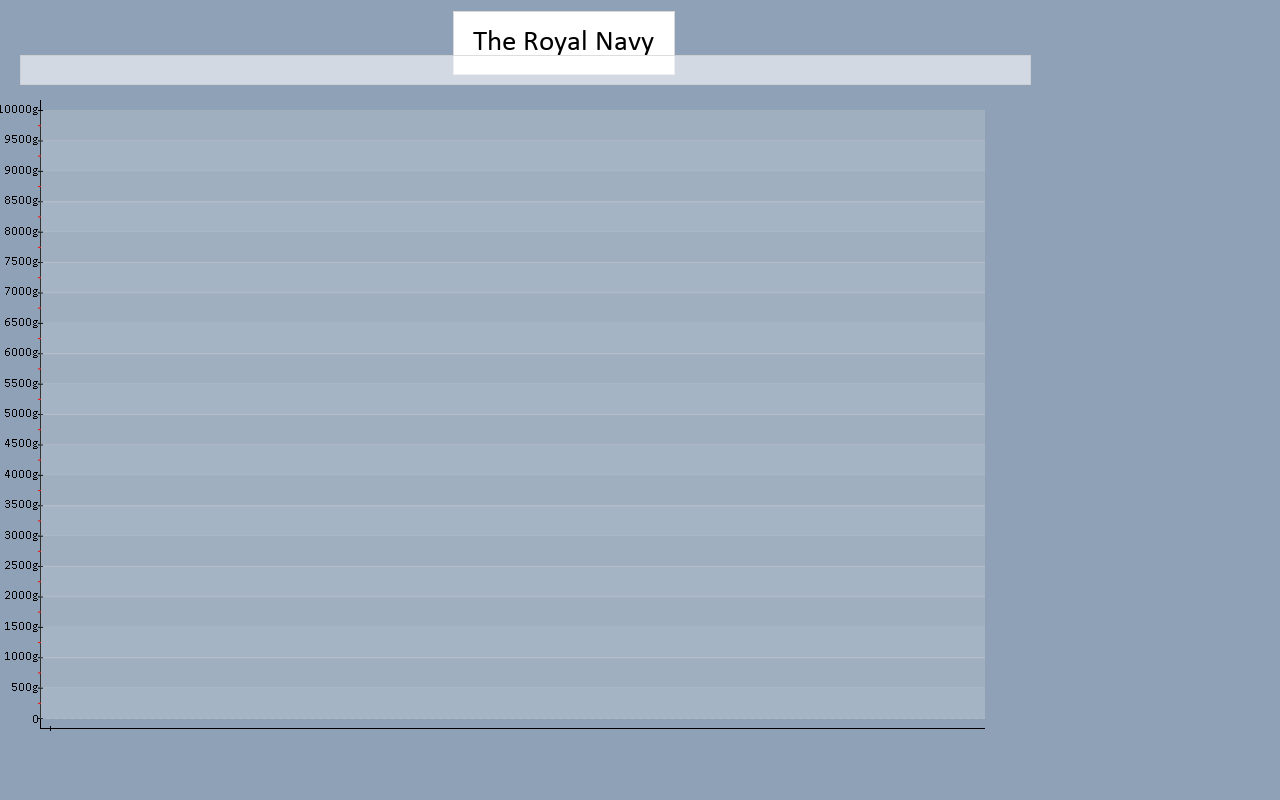 graph.php?team=The+Royal+Navy